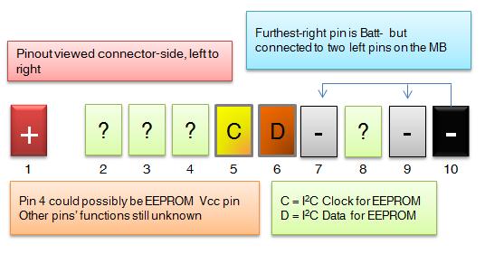 Samsung Laptop Battery Pinout Diagram  U2013 Wiring Diagram
