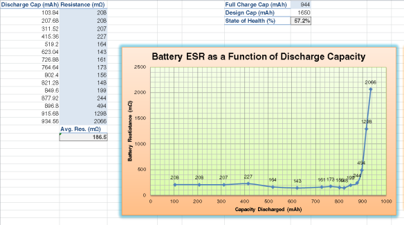 samsung galaxy s ii replacement battery old ra graph