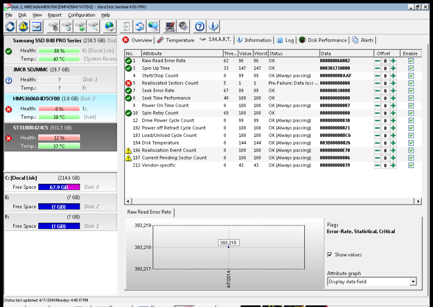 S.M.A.R.T. data for Microdrive - note that Reallocated Sectors Count has a red X on it...