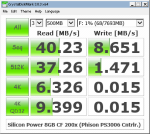 Silicon Power 8GB 200x CF card's speeds in CrystalDiskMark