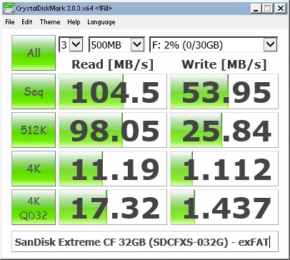 Review of SanDisk Extreme CompactFlash 32GB (SDCFXS-032G) (6/6)